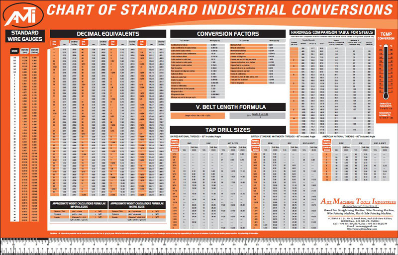 Ajit Machine Tools Industries
